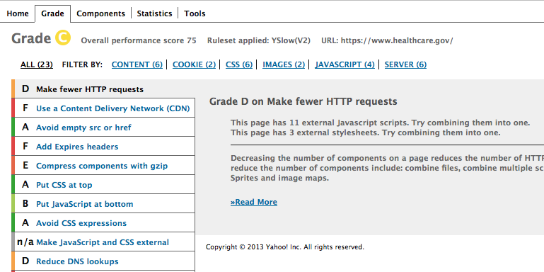Obamacare yslow score is 75 with only 3 external stylesheets